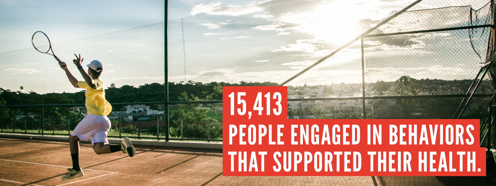 15,413 people engaged in behaviors that supported their health